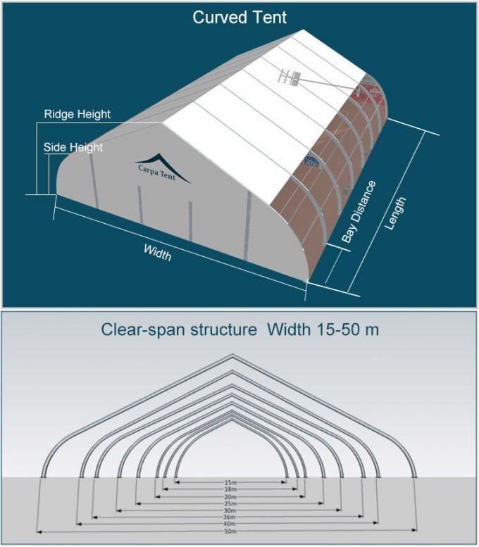Curved Shape Fireproof Tent FabricFor Outdoor Event Tents , Warehouse Canopy In White