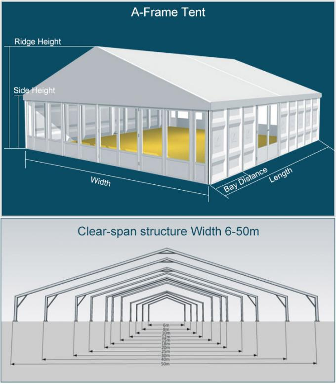 15m * 50m Transparent  Canopy Clear Party Event Tent For Over 300 People Party